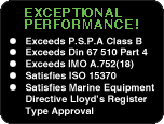 Exceptional Performance! When tested, JALITE AAA performance exceeds!